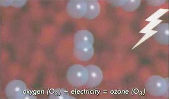 Ozone - A Medical Breakthrough